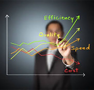 Cost Savings & Benefits - CIMS